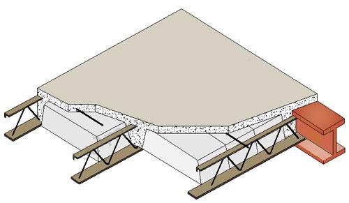 سقف-پلیمری-کرومیت